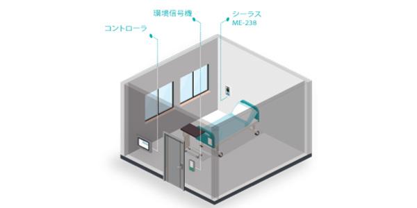 日経電子版「病室の気圧 自動監視 シーラスが大分で開発」でシーラスメディカルが紹介されました